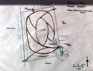 forest garden path structure design
