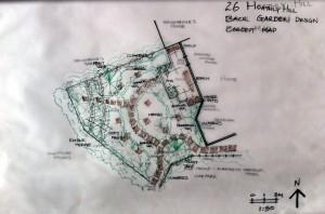 back garden concept map