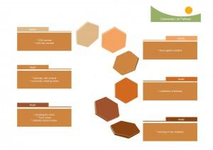 designsteps