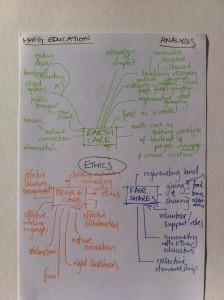 forest garden 2014 analysis ethics