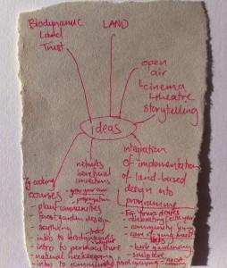 forest garden 2014 ideas