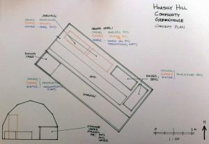 greenhouse concept plan